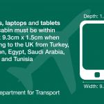 Scuba Travel, guidelines